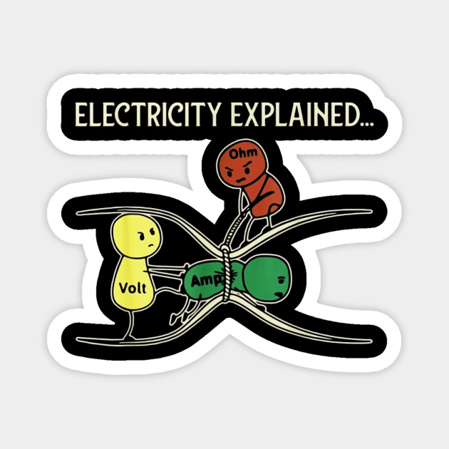 Electricidad en imagen